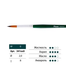 Кисть синтетика круглая N.0 CREATIVE 341 ручка короткая